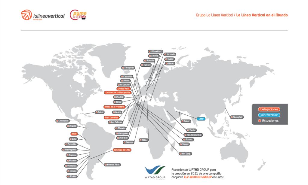 LA LÍNEA VERTICAL, la expansión internacional como garantía de éxito y de reconocimiento para una empresa líder